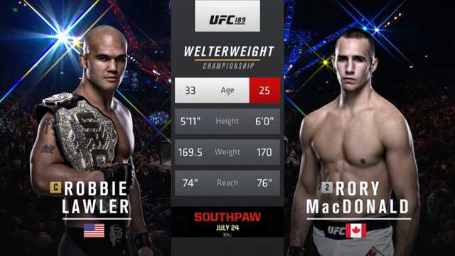Check Out The Hard Hitting Battle Between Robbie Lawler And Rory Macdonald At Ufc 189
