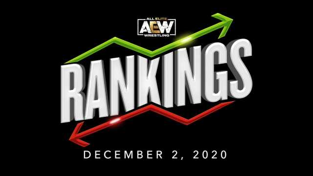 AEW Weekly Top 5 Rankings For December 2, 2020 Singles, Tag Team & Women's Divisions