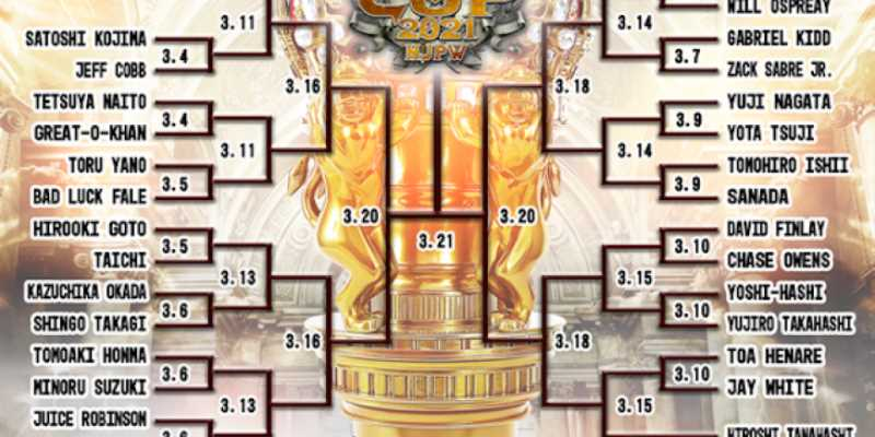 NJPW Reveals The 2021 NEW JAPAN CUP Tournament Line-Up